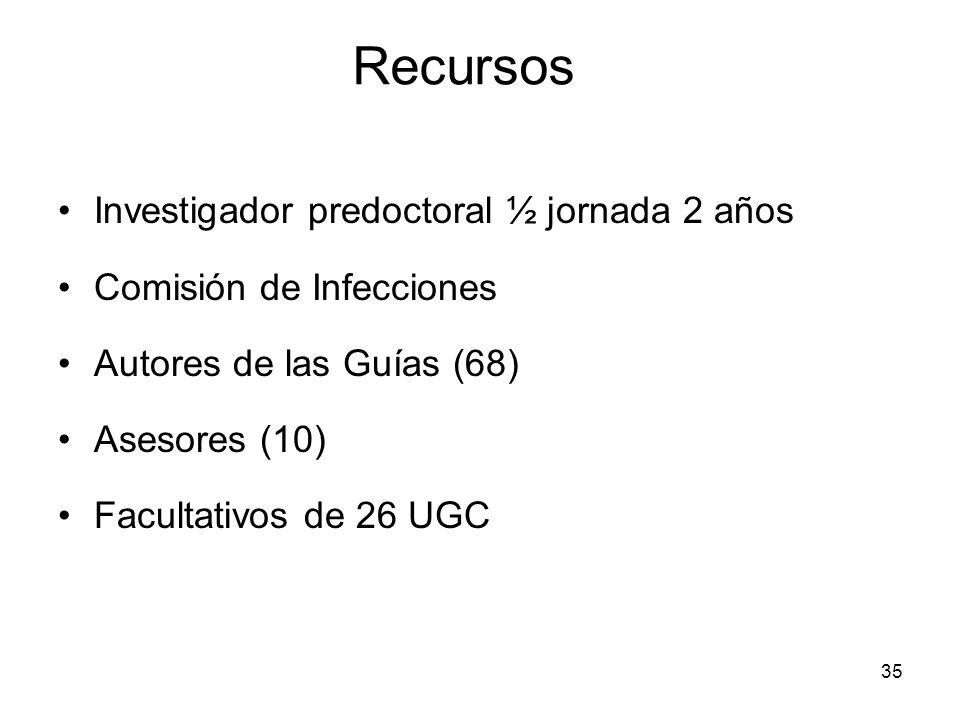 Investigador predoctoral ½ jornada 2 años Comisión de Infecciones Autores de las Guías (68) Asesores (10) Facultativos de 26 UGC 35 Recursos