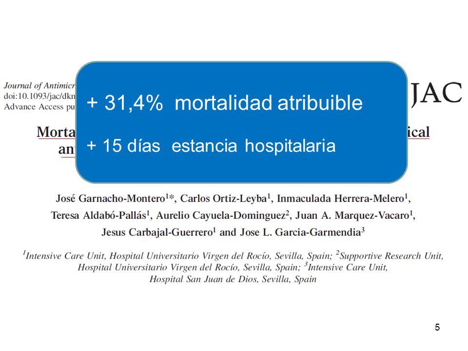 5 + 31,4% mortalidad atribuible + 15 días estancia hospitalaria
