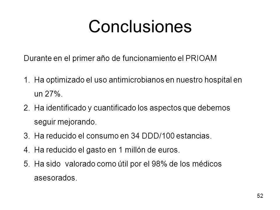 Conclusiones 52 Durante en el primer año de funcionamiento el PRIOAM 1.Ha optimizado el uso antimicrobianos en nuestro hospital en un 27%. 2.Ha identi