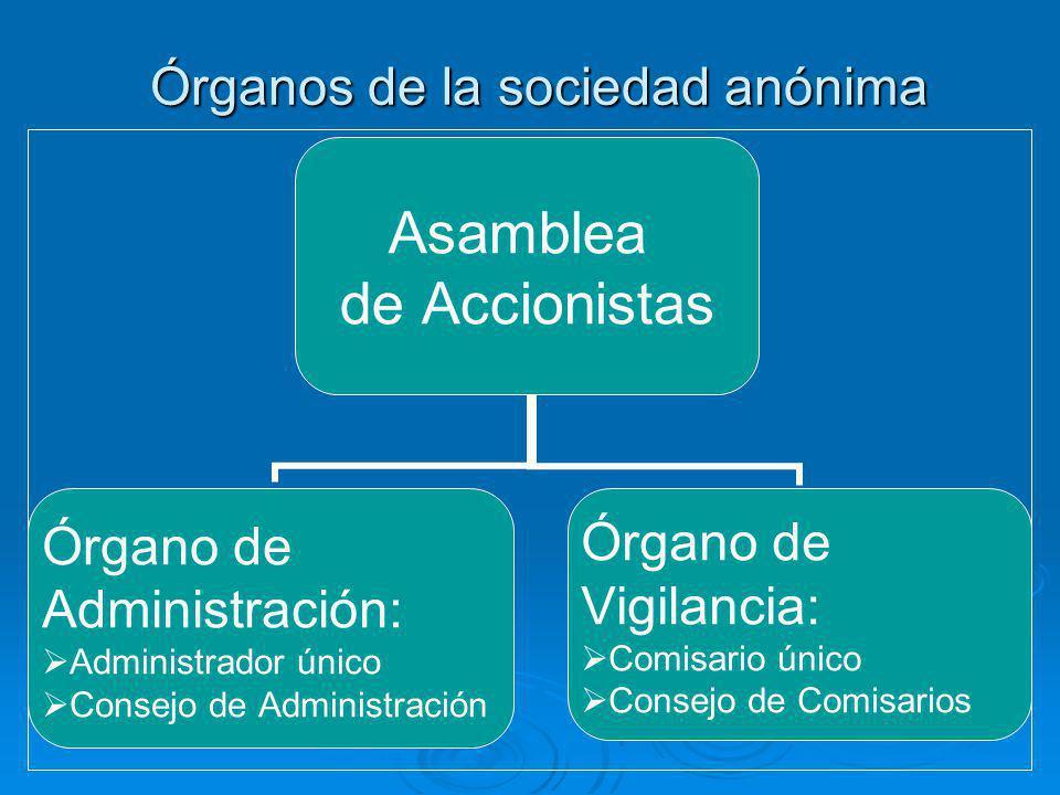 Órganos de la sociedad anónima Asamblea de Accionistas Órgano de Administración: Administrador único Consejo de Administración Órgano de Vigilancia: C