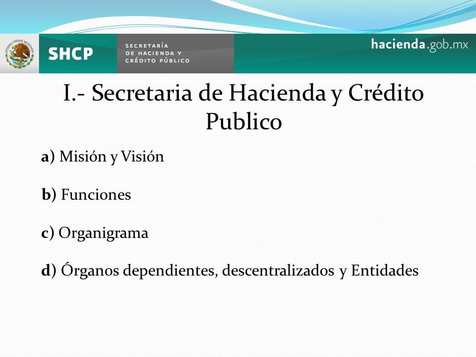 I.- Secretaria de Hacienda y Crédito Publico a) Misión y Visión b) Funciones c) Organigrama d) Órganos dependientes, descentralizados y Entidades