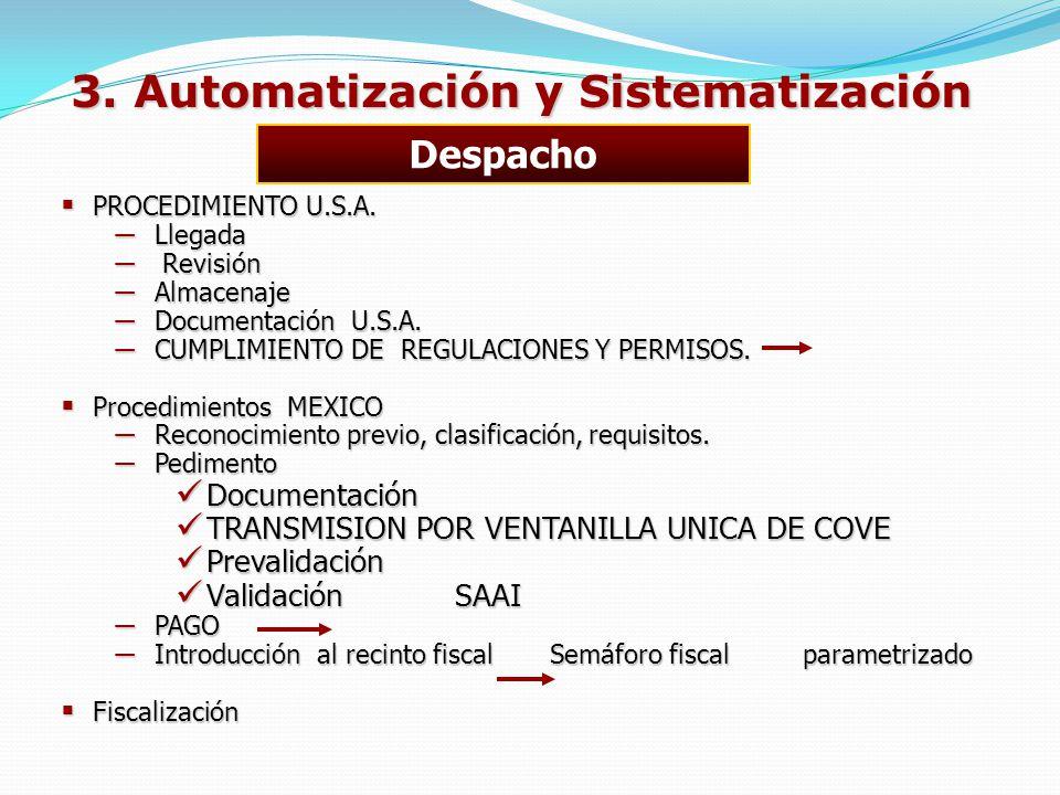 3. Automatización y Sistematización PROCEDIMIENTO U.S.A. PROCEDIMIENTO U.S.A. Llegada Llegada Revisión Revisión Almacenaje Almacenaje Documentación U.