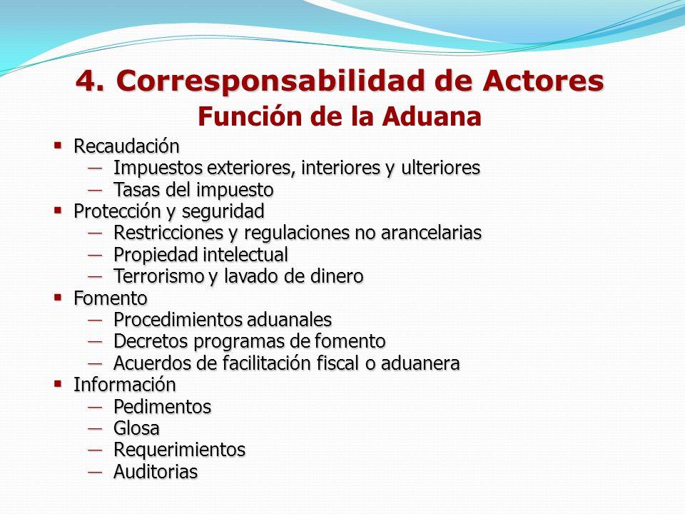 4. Corresponsabilidad de Actores Recaudación Recaudación Impuestos exteriores, interiores y ulteriores Impuestos exteriores, interiores y ulteriores T