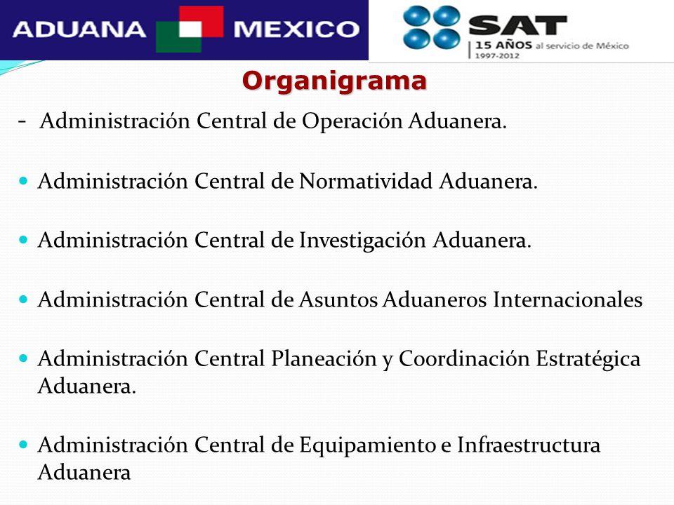 Organigrama - Administración Central de Operación Aduanera. Administración Central de Normatividad Aduanera. Administración Central de Investigación A