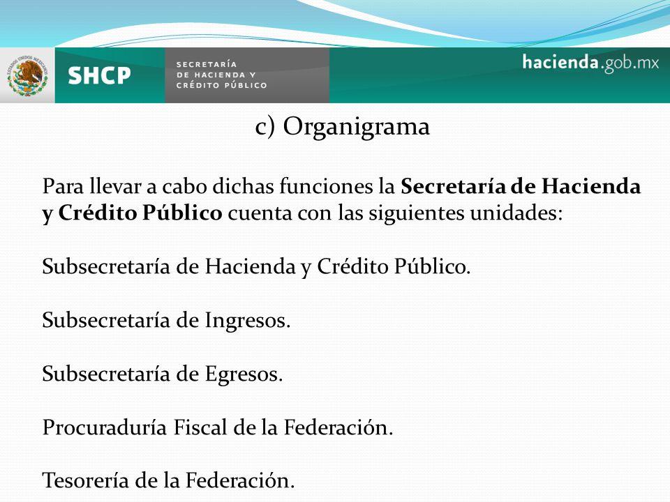c) Organigrama Para llevar a cabo dichas funciones la Secretaría de Hacienda y Crédito Público cuenta con las siguientes unidades: Subsecretaría de Ha