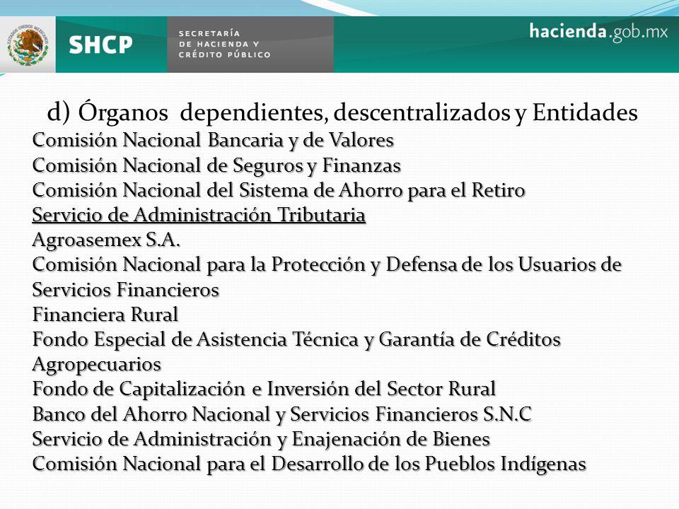 d) Órganos dependientes, descentralizados y Entidades Comisión Nacional Bancaria y de Valores Comisión Nacional de Seguros y Finanzas Comisión Naciona