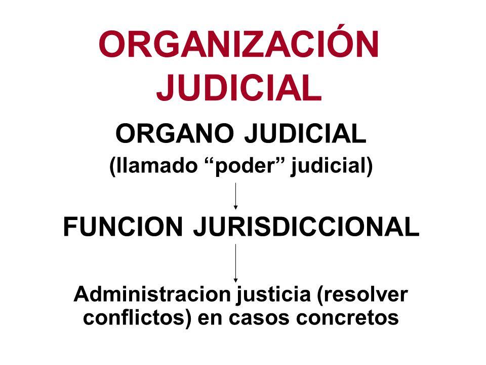 ORGANIZACIÓN JUDICIAL ORGANO JUDICIAL (llamado poder judicial) FUNCION JURISDICCIONAL Administracion justicia (resolver conflictos) en casos concretos