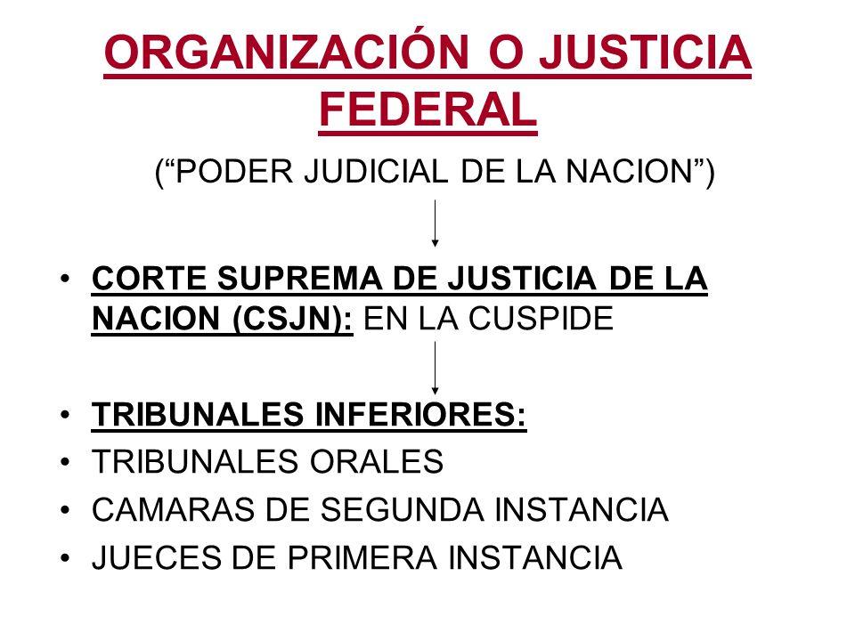 ORGANIZACIÓN O JUSTICIA FEDERAL (PODER JUDICIAL DE LA NACION) CORTE SUPREMA DE JUSTICIA DE LA NACION (CSJN): EN LA CUSPIDE TRIBUNALES INFERIORES: TRIB