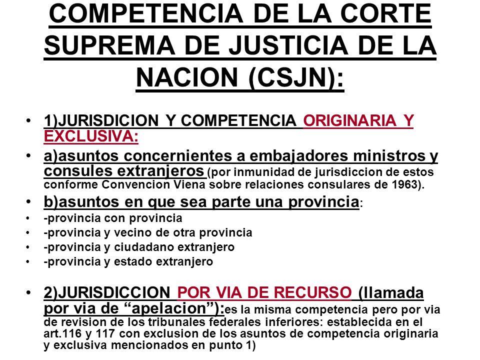 COMPETENCIA DE LA CORTE SUPREMA DE JUSTICIA DE LA NACION (CSJN): 1)JURISDICION Y COMPETENCIA ORIGINARIA Y EXCLUSIVA: a)asuntos concernientes a embajad