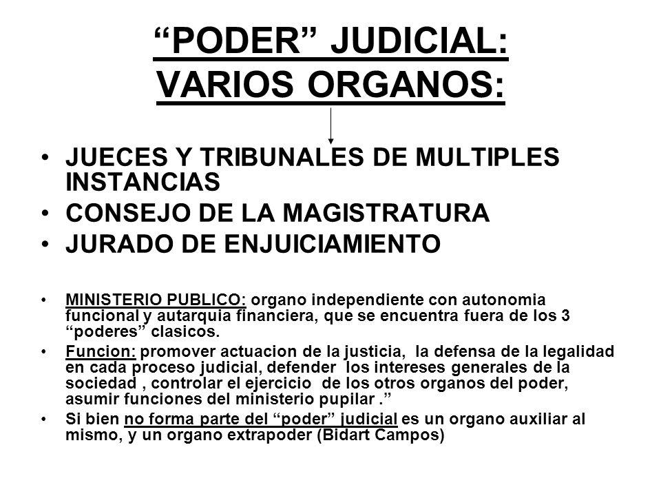 PODER JUDICIAL: VARIOS ORGANOS: JUECES Y TRIBUNALES DE MULTIPLES INSTANCIAS CONSEJO DE LA MAGISTRATURA JURADO DE ENJUICIAMIENTO MINISTERIO PUBLICO: or