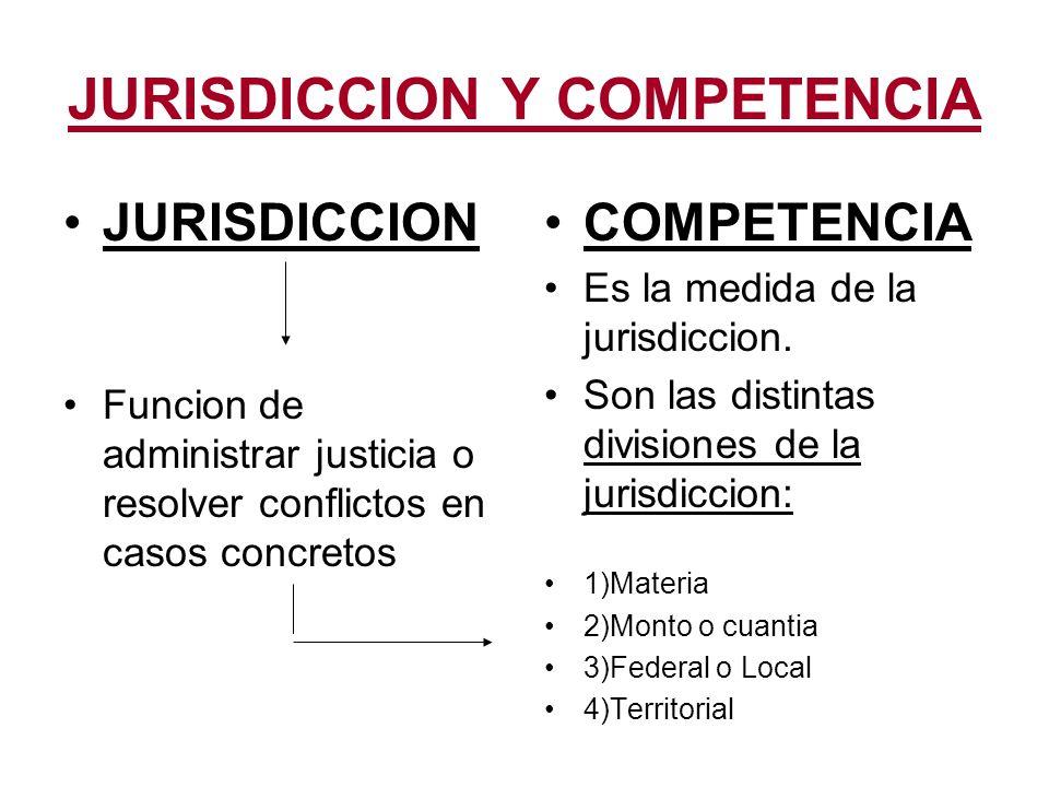 COMPETENCIAS: 1)MATERIA: por el tema a decidir: Civil: desalojos, usucapiones, daños y perjuicios Comercial: ejecuciones de pagares y cheques.
