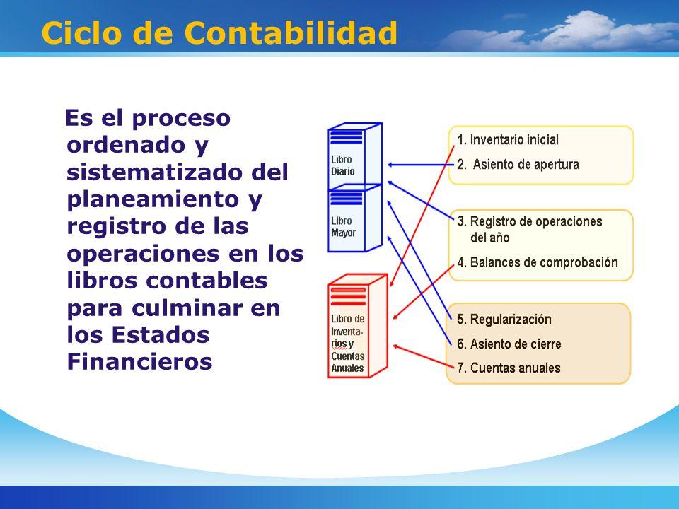 Ciclo de Contabilidad Es el proceso ordenado y sistematizado del planeamiento y registro de las operaciones en los libros contables para culminar en los Estados Financieros