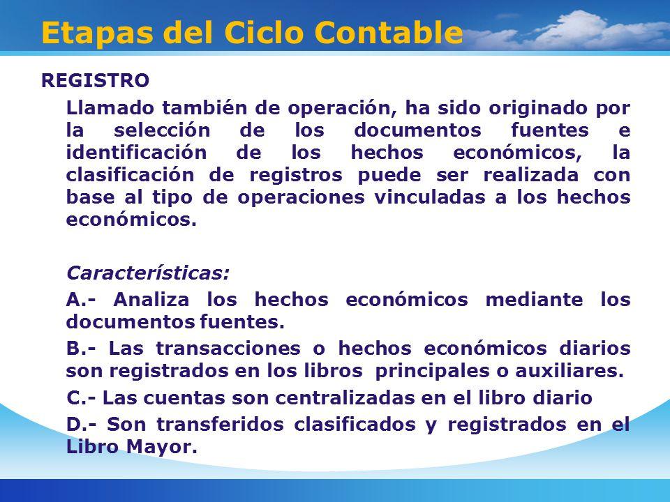 Etapas del Ciclo Contable REGISTRO Llamado también de operación, ha sido originado por la selección de los documentos fuentes e identificación de los hechos económicos, la clasificación de registros puede ser realizada con base al tipo de operaciones vinculadas a los hechos económicos.