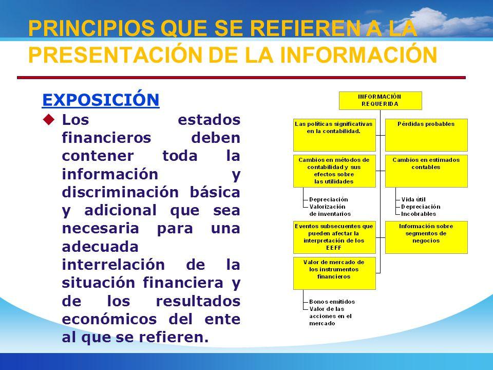 EXPOSICIÓN Los estados financieros deben contener toda la información y discriminación básica y adicional que sea necesaria para una adecuada interrelación de la situación financiera y de los resultados económicos del ente al que se refieren.