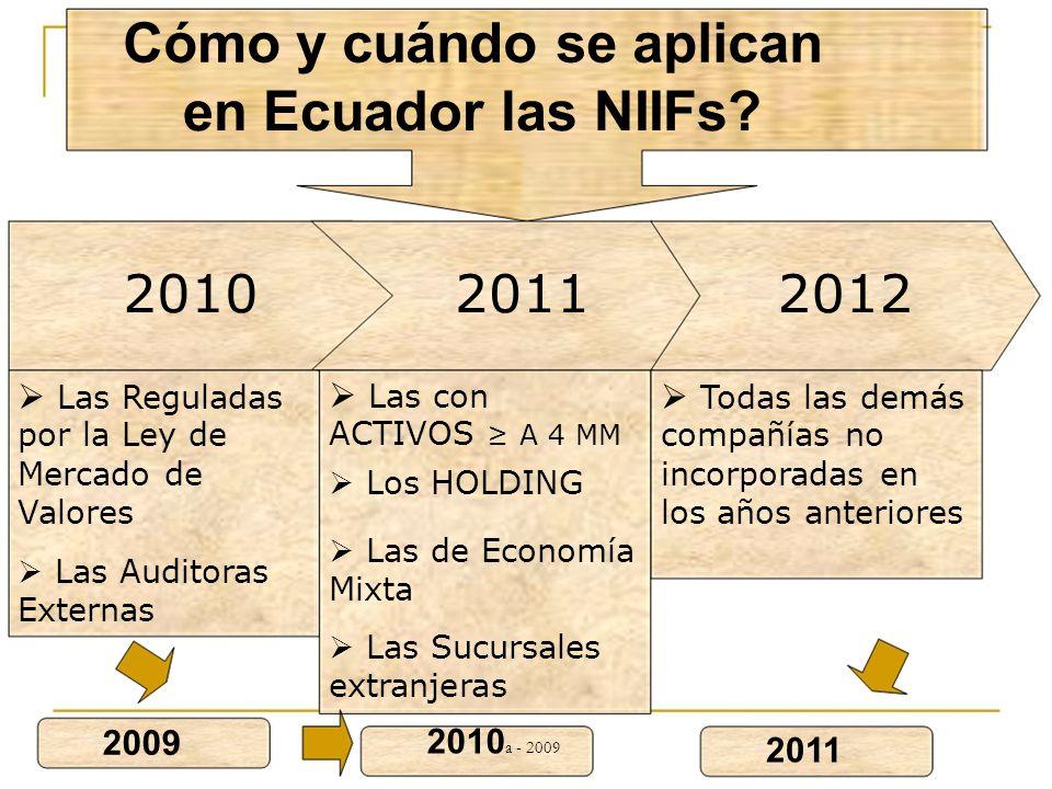 Cómo y cuándo se aplican en Ecuador las NIIFs.