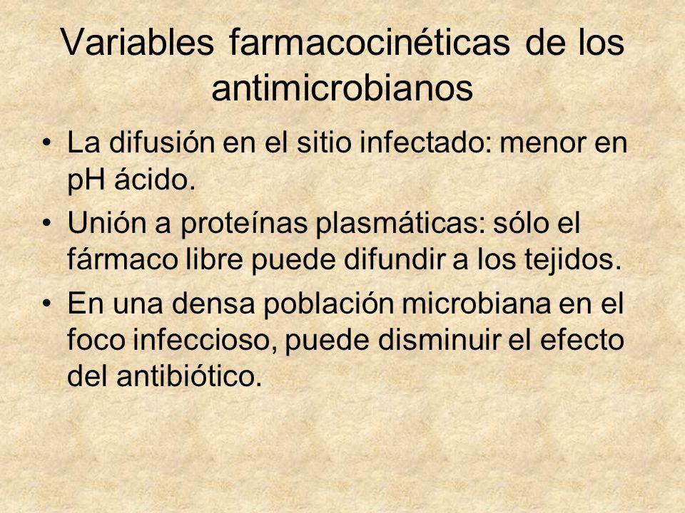 Variables farmacocinéticas de los antimicrobianos La difusión en el sitio infectado: menor en pH ácido. Unión a proteínas plasmáticas: sólo el fármaco