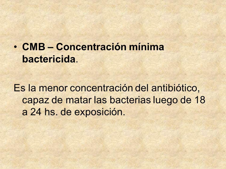CMB – Concentración mínima bactericida. Es la menor concentración del antibiótico, capaz de matar las bacterias luego de 18 a 24 hs. de exposición.