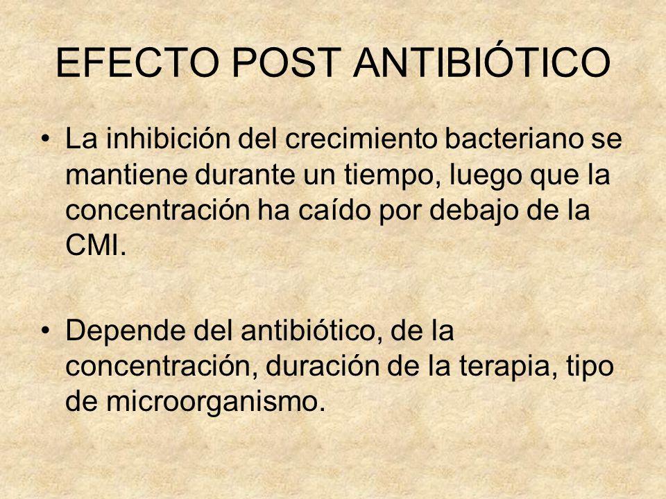 EFECTO POST ANTIBIÓTICO La inhibición del crecimiento bacteriano se mantiene durante un tiempo, luego que la concentración ha caído por debajo de la C