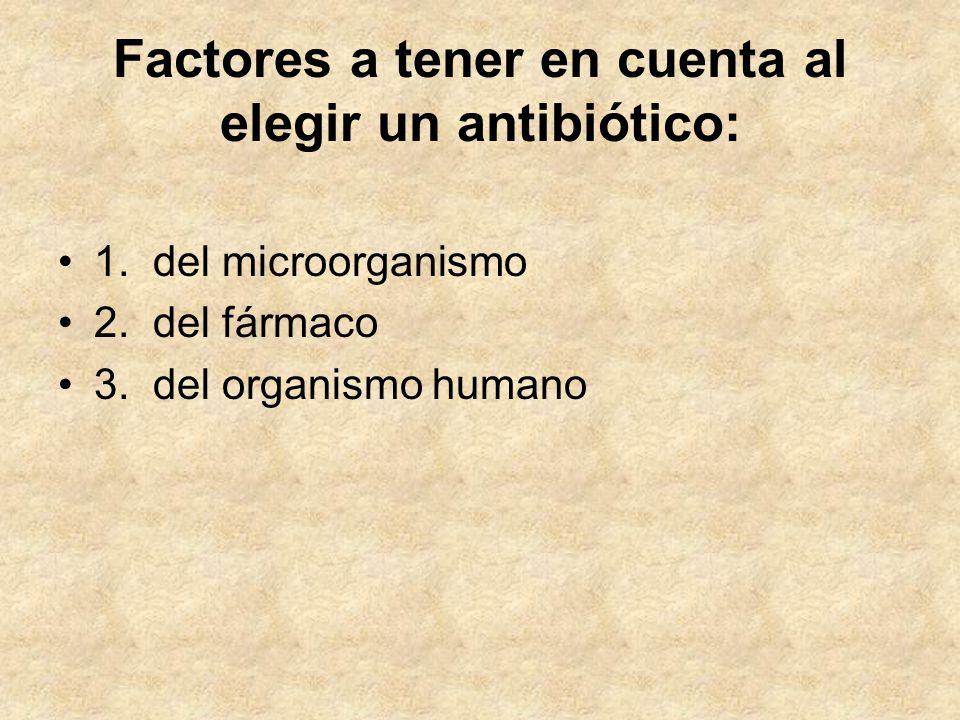 Factores a tener en cuenta al elegir un antibiótico: 1. del microorganismo 2. del fármaco 3. del organismo humano