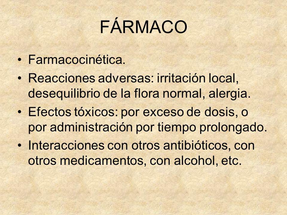FÁRMACO Farmacocinética. Reacciones adversas: irritación local, desequilibrio de la flora normal, alergia. Efectos tóxicos: por exceso de dosis, o por