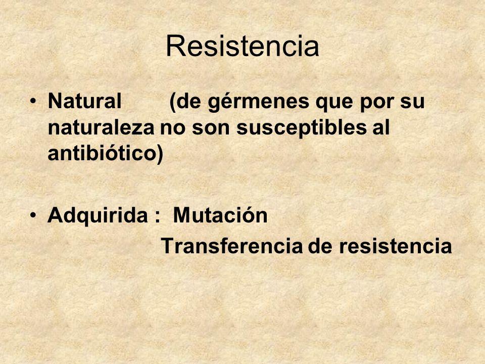 Resistencia Natural (de gérmenes que por su naturaleza no son susceptibles al antibiótico) Adquirida : Mutación Transferencia de resistencia