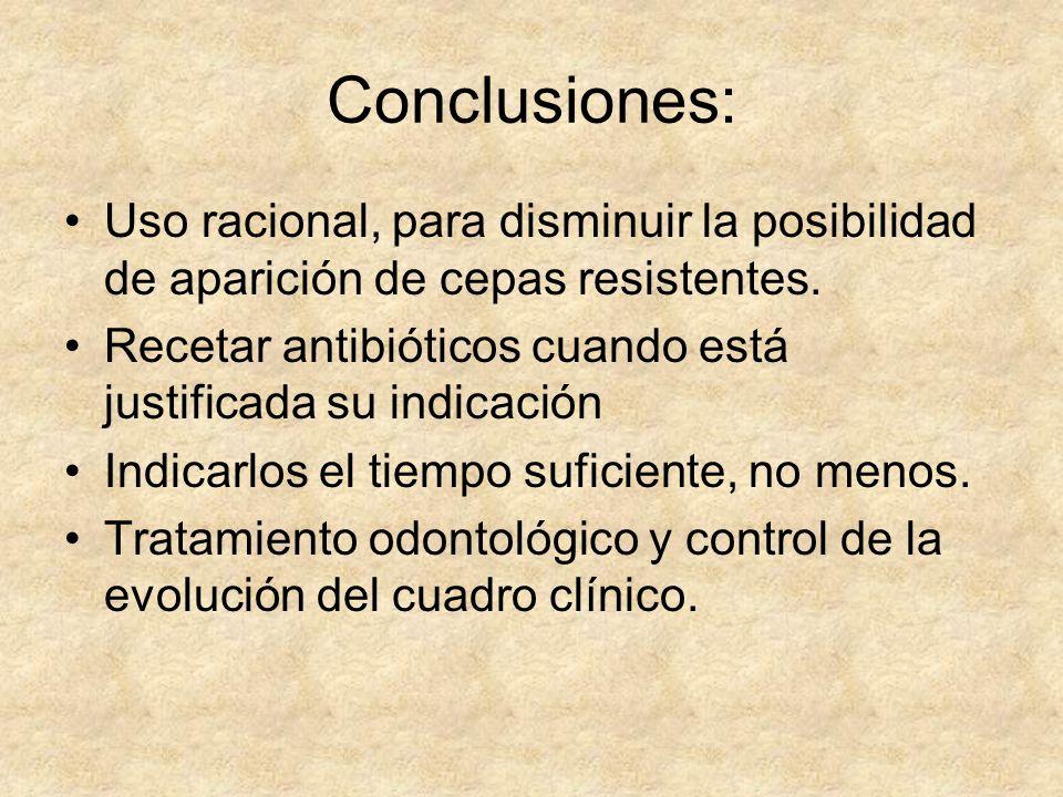 Conclusiones: Uso racional, para disminuir la posibilidad de aparición de cepas resistentes. Recetar antibióticos cuando está justificada su indicació