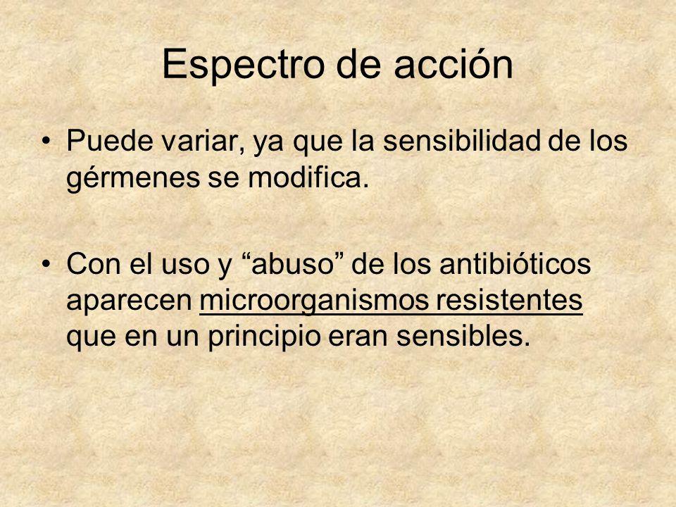 Concentración del antibiótico en el foco infeccioso: CMI – Concentración mínima inhibitoria.- Es la concentración mínima del antibiótico capaz de inhibir el crecimiento de las bacterias en un lapso de 18 a 24 hs.