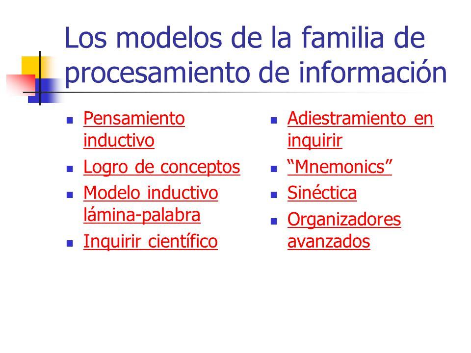 Los modelos de la familia de procesamiento de información Pensamiento inductivo Pensamiento inductivo Logro de conceptos Modelo inductivo lámina-palab