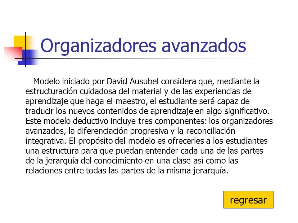 Organizadores avanzados Modelo iniciado por David Ausubel considera que, mediante la estructuración cuidadosa del material y de las experiencias de ap