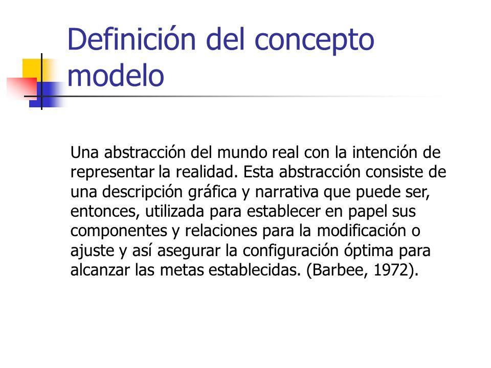Definición del concepto modelo Una abstracción del mundo real con la intención de representar la realidad. Esta abstracción consiste de una descripció