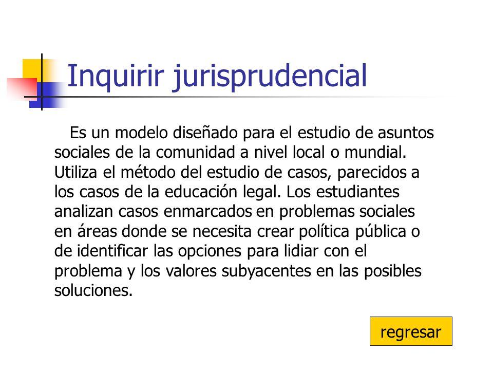 Inquirir jurisprudencial regresar Es un modelo diseñado para el estudio de asuntos sociales de la comunidad a nivel local o mundial. Utiliza el método