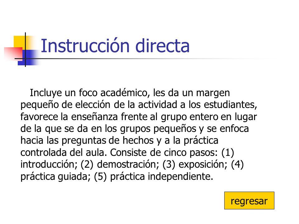 Instrucción directa regresar Incluye un foco académico, les da un margen pequeño de elección de la actividad a los estudiantes, favorece la enseñanza