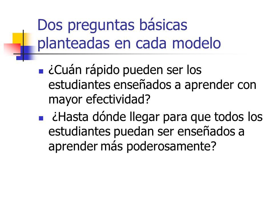 Las características básicas de los modelos Se sustentan en las orientaciones sicológicas y filosóficas principales.