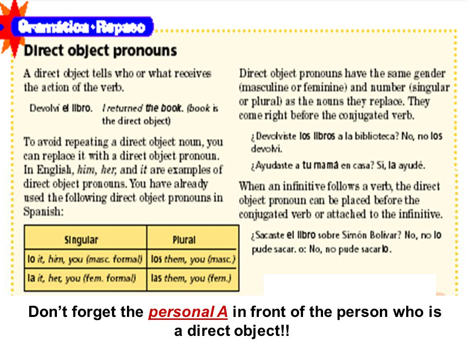 Remember to place direct object pronouns in front of the conjugated verb or at the end of the infinitive.