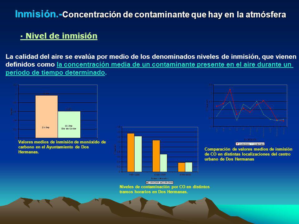 2,7NacionalEmisión bruta de óxido nitroso (N 2 O) (todos los sectores) 1893NacionalEmisión bruta de metano (CH 4 ) (todos los sectores) 14.897,4Fuentes móvilesEmisión bruta de dióxido de carbono (CO 2 ) (consumo de combustibles) 3.103,4Sector residencialEmisión bruta de dióxido de carbono (CO 2 ) (consumo de combustibles) 788Sector comercial/institucionalEmisión bruta de dióxido de carbono (CO 2 ) (consumo de combustibles) 10.577,7Sector manufactureroEmisión bruta de dióxido de carbono (CO 2 ) (consumo de combustibles) 13.724,9Sector transformaciónEmisión bruta de dióxido de carbono (CO 2 ) (consumo de combustibles) 32.449NacionalEmisión neta de dióxido de carbono (CO 2 ) 20.265NacionalCaptura de dióxido de carbono (CO 2 ) 52.714NacionalEmisión bruta de dióxido de carbono (CO 2 ) 39.549NacionalEmisión neta de gases de efecto invernadero 59.814NacionalEmisión bruta de gases de efecto invernadero ValorEspacioIndicador
