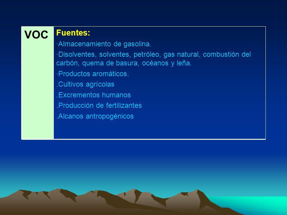 Fuentes: ·Combustión de combustibles fósiles. ·Respiración.