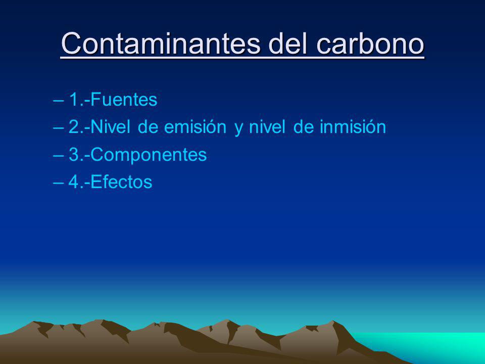 Contaminantes del carbono –1.-Fuentes –2.-Nivel de emisión y nivel de inmisión –3.-Componentes –4.-Efectos