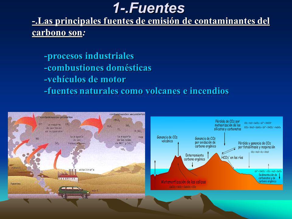 · Nivel de inmisión Valores medios de inmisión de monóxido de carbono en el Ayuntamiento de Dos Hermanas.