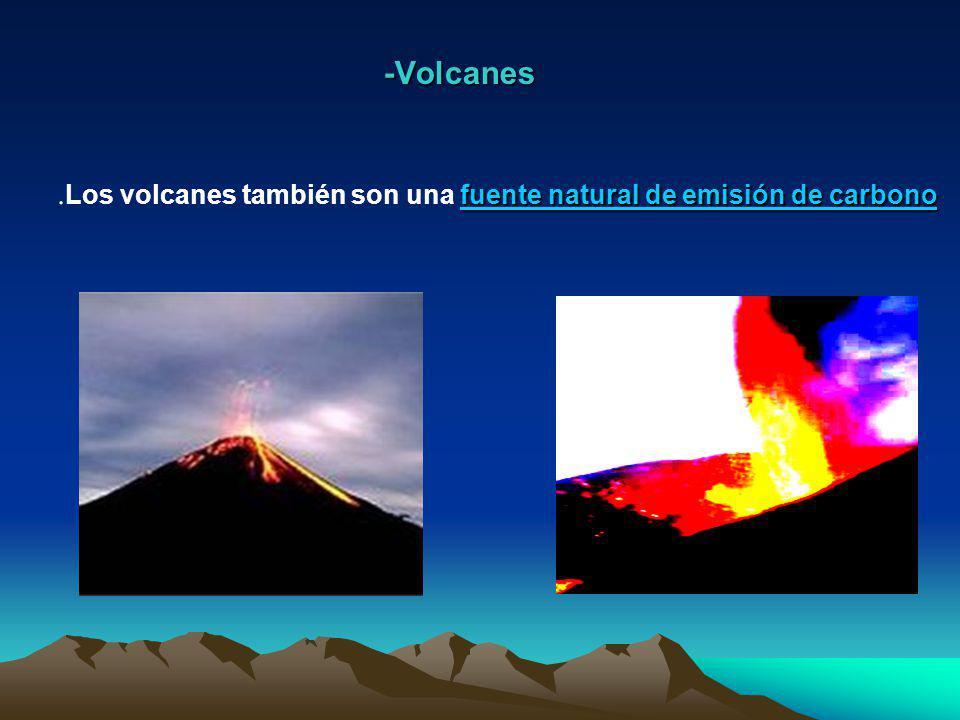 -Volcanes. Los volcanes también son una f ff fuente natural de emisión de carbono