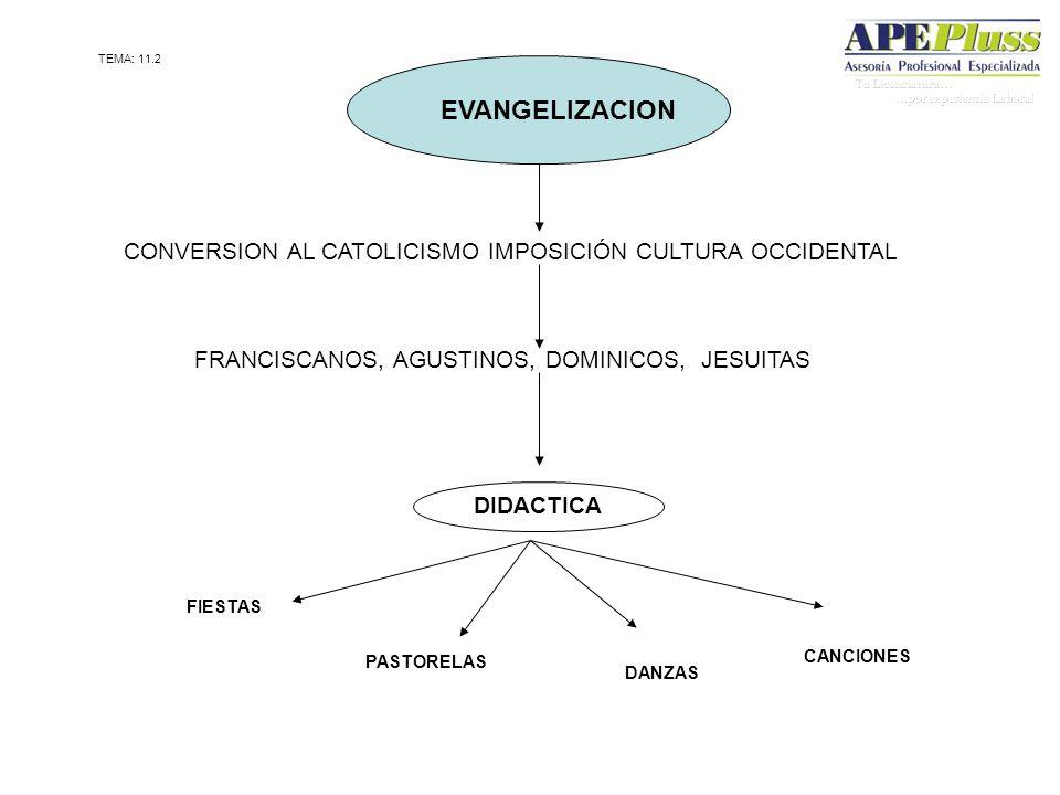 EVANGELIZACION CONVERSION AL CATOLICISMO IMPOSICIÓN CULTURA OCCIDENTAL FRANCISCANOS, AGUSTINOS, DOMINICOS, JESUITAS DIDACTICA FIESTAS PASTORELAS DANZA