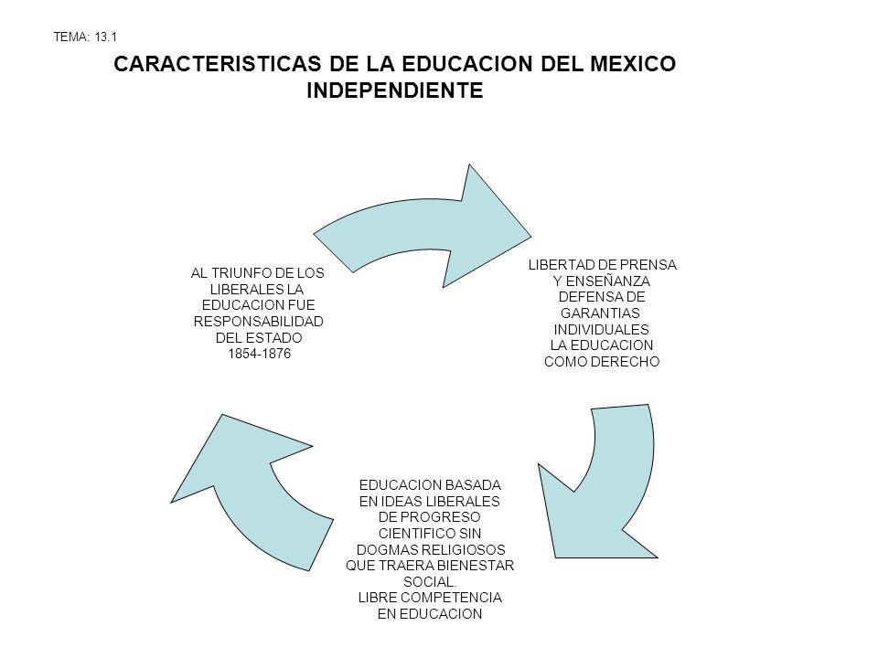 CARACTERISTICAS DE LA EDUCACION DEL MEXICO INDEPENDIENTE LIBERTAD DE PRENSA Y ENSEÑANZA DEFENSA DE GARANTIAS INDIVIDUALES LA EDUCACION COMO DERECHO ED