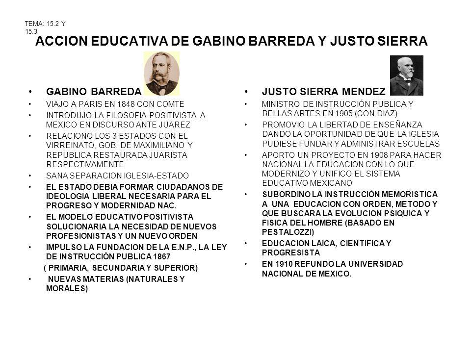 ACCION EDUCATIVA DE GABINO BARREDA Y JUSTO SIERRA GABINO BARREDA VIAJO A PARIS EN 1848 CON COMTE INTRODUJO LA FILOSOFIA POSITIVISTA A MEXICO EN DISCUR