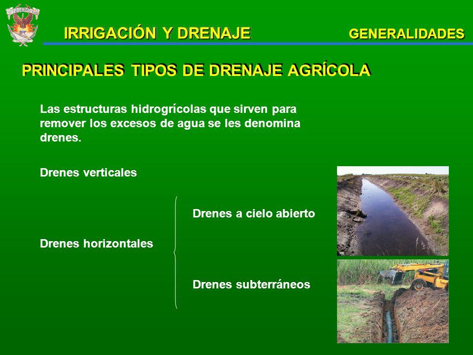 INFORMACION BASICA PARA EL DISEÑO DE DRENAJE 1)Topografía 2)Localización y operación de canales 3)Localización y operación de drenes 4)Perfil del suelo y propiedades hidrofísicas de los estratos 5)Alimentación o recarga que debe remover el drenaje 6)Profundidad existente y requerida del nivel freático 7)Salinidad del suelo 8)Evaluación del sistema de drenaje en terrenos vecinos (si existe) GENERALIDADES IRRIGACIÓN Y DRENAJE