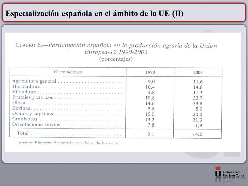 Especialización española en el ámbito de la UE (II)