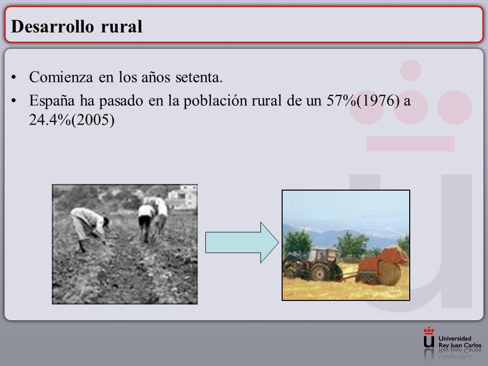 Desarrollo rural Comienza en los años setenta. España ha pasado en la población rural de un 57%(1976) a 24.4%(2005)