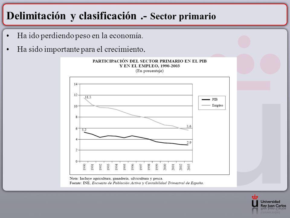 Delimitación y clasificación.- Sector primario Ha ido perdiendo peso en la economía. Ha sido importante para el crecimiento.
