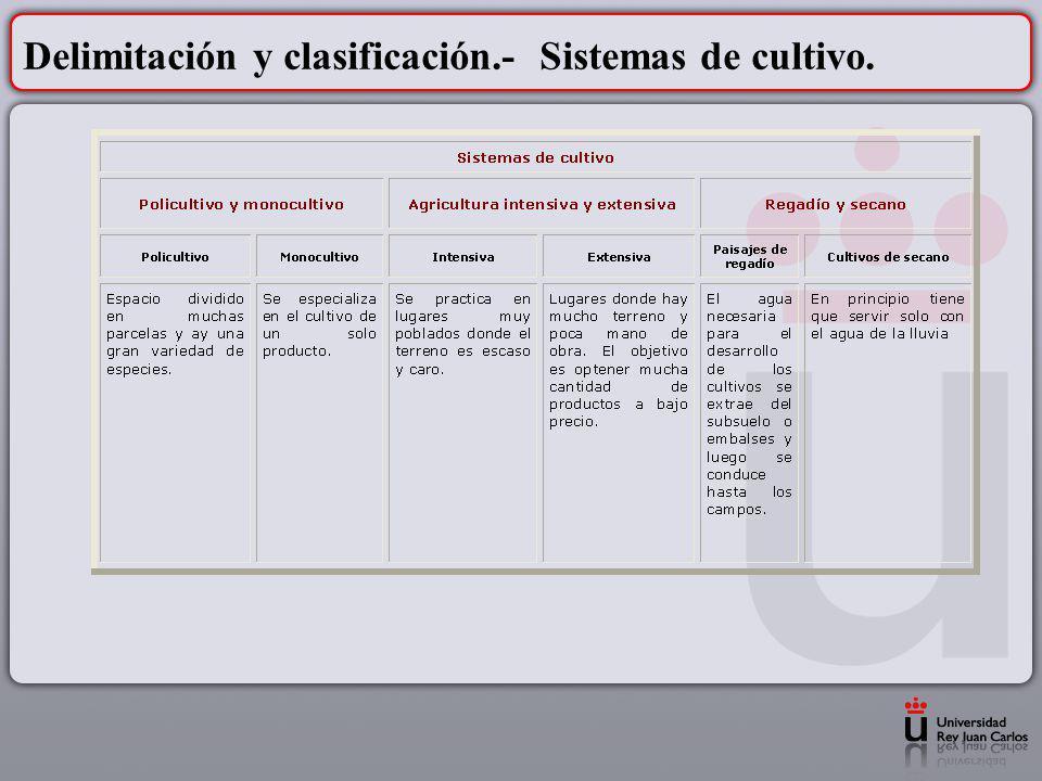 Delimitación y clasificación.- Sistemas de cultivo.
