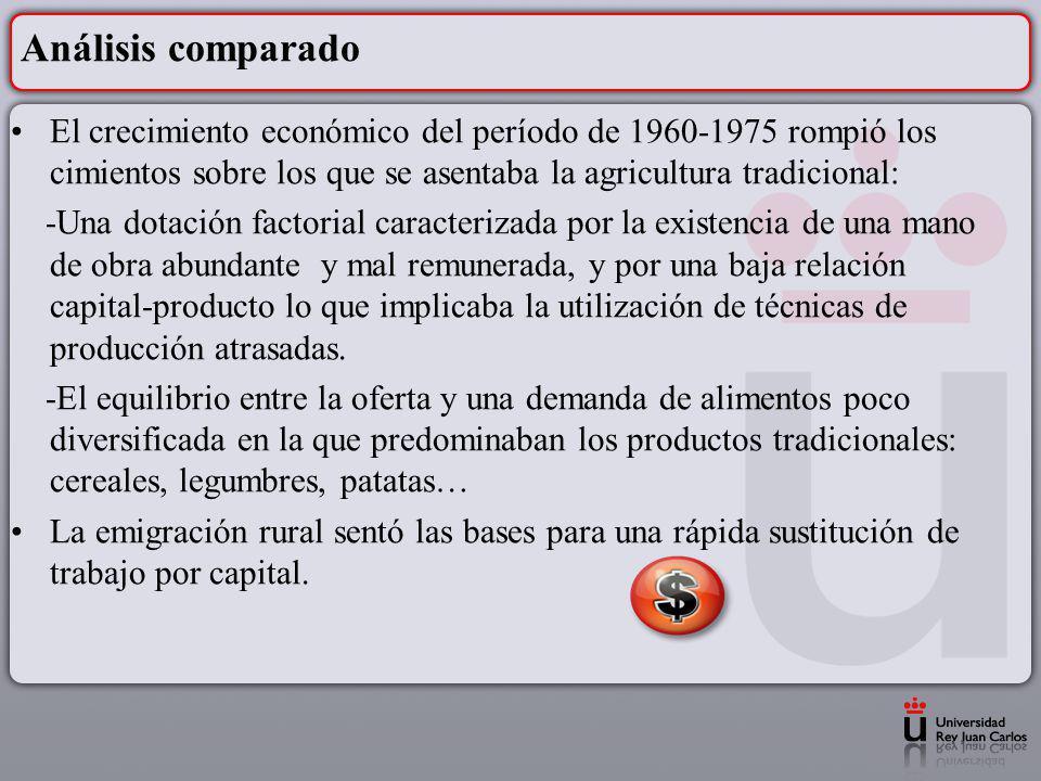 Análisis comparado El crecimiento económico del período de 1960-1975 rompió los cimientos sobre los que se asentaba la agricultura tradicional: -Una d