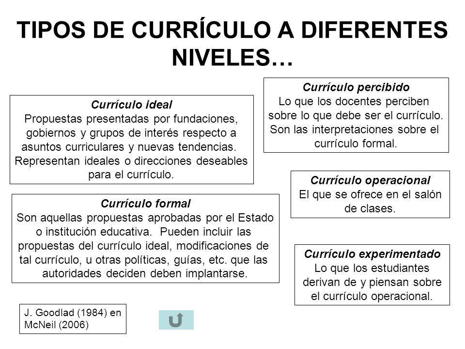 TIPOS DE CURRÍCULO A DIFERENTES NIVELES… J. Goodlad (1984) en McNeil (2006) Currículo ideal Propuestas presentadas por fundaciones, gobiernos y grupos
