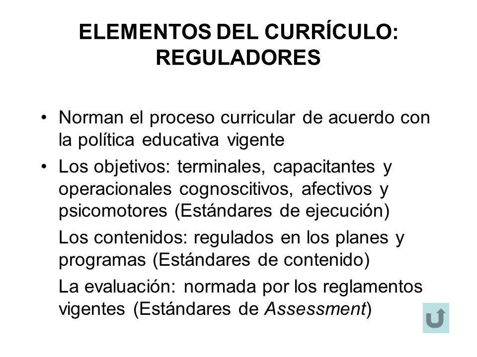 ELEMENTOS DEL CURRÍCULO: REGULADORES Norman el proceso curricular de acuerdo con la política educativa vigente Los objetivos: terminales, capacitantes
